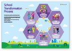 Thumbnail of the schools poster infographic showing six hexagons joined together.  Click to download this PDF file.