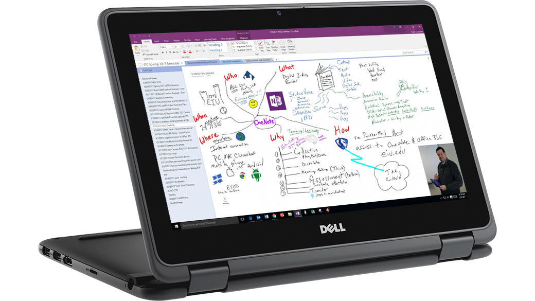A colourful visual map showing when, where, who, what and how you can use OneNote.